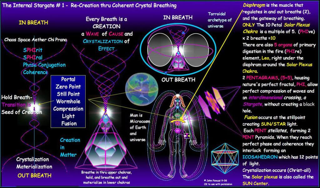 Vortex Based Mathematics – Mind-Body Medicine with Farrah Sharpe